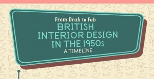Be inspired by 1950s style furniture and interior design