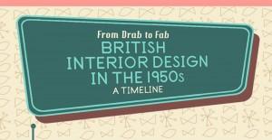 1950s interior design trends